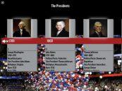 Presidency 2nd Ed.